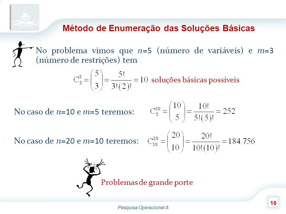 Pesquisa Operacional A 16 Método de Enumeração das Soluções Básicas No problema vimos que n=5 (número de variáveis) e m=3 (número de restrições) tem soluções básicas possíveis No caso de n=10 e m=5 teremos: No caso de n=20 e m=10 teremos: Problemas de grande porte