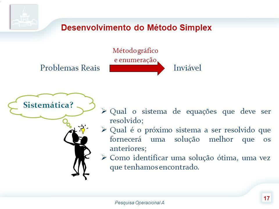 Pesquisa Operacional A 17 Simplex!!! Desenvolvimento do Método Simplex Problemas Reais Método gráfico e enumeração Inviável Sistemática?  Qual o sist