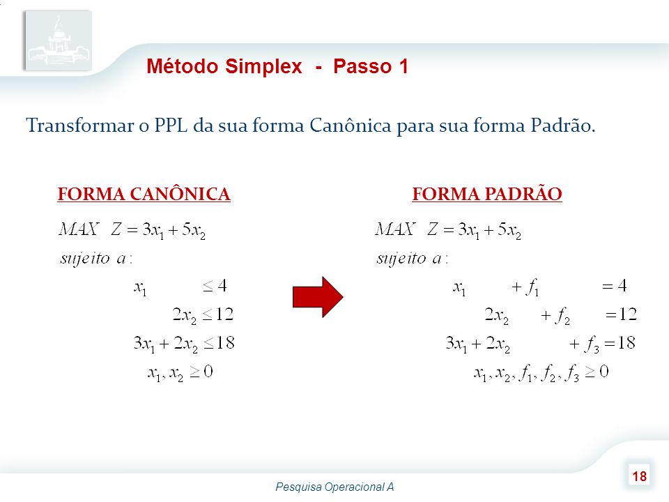 Pesquisa Operacional A 18 Método Simplex - Passo 1 Transformar o PPL da sua forma Canônica para sua forma Padrão. FORMA CANÔNICAFORMA PADRÃO