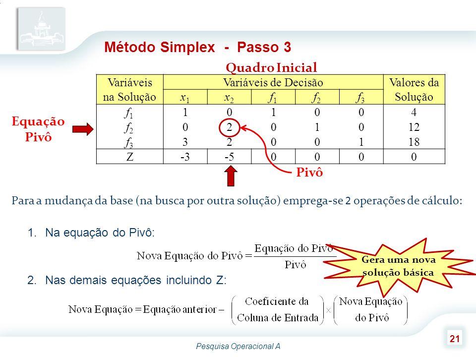 Pesquisa Operacional A 21 Método Simplex - Passo 3 Variáveis na Solução Variáveis de Decisão Valores da Solução x1x1 x2x2 f1f1 f2f2 f3f3 f1f1 101004 f2f2 0201012 f3f3 3200118 Z-3-50000 Quadro Inicial Pivô Equação Pivô Para a mudança da base (na busca por outra solução) emprega-se 2 operações de cálculo: 1.Na equação do Pivô: 2.Nas demais equações incluindo Z: Gera uma nova solução básica