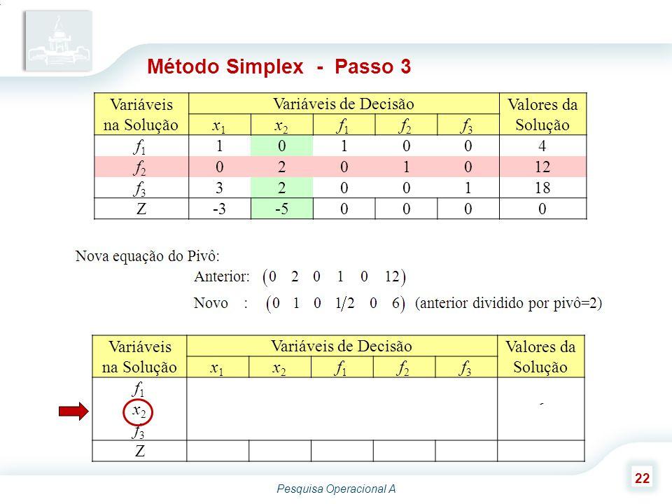 Pesquisa Operacional A 22 Variáveis na Solução Variáveis de Decisão Valores da Solução x1x1 x2x2 f1f1 f2f2 f3f3 f1f1 x2x2 0101/206 f3f3 Z Método Simplex - Passo 3 Variáveis na Solução Variáveis de Decisão Valores da Solução x1x1 x2x2 f1f1 f2f2 f3f3 f1f1 101004 f2f2 0201012 f3f3 3200118 Z-3-50000
