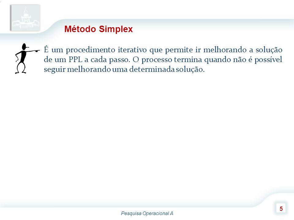 Pesquisa Operacional A 5 Método Simplex É um procedimento iterativo que permite ir melhorando a solução de um PPL a cada passo. O processo termina qua