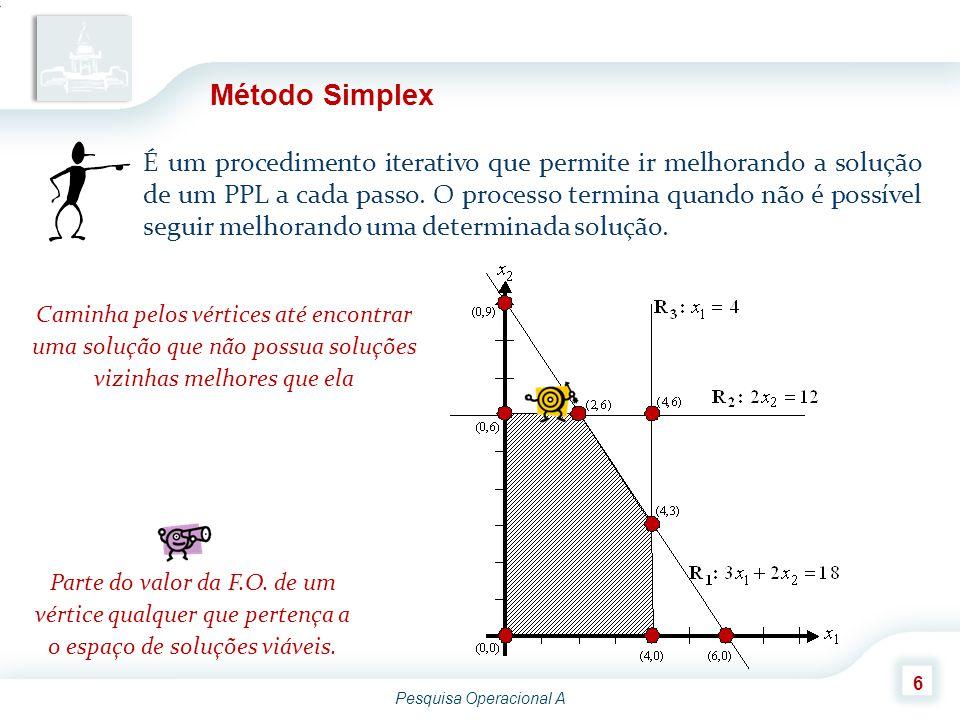 Pesquisa Operacional A 6 Método Simplex Parte do valor da F.O.