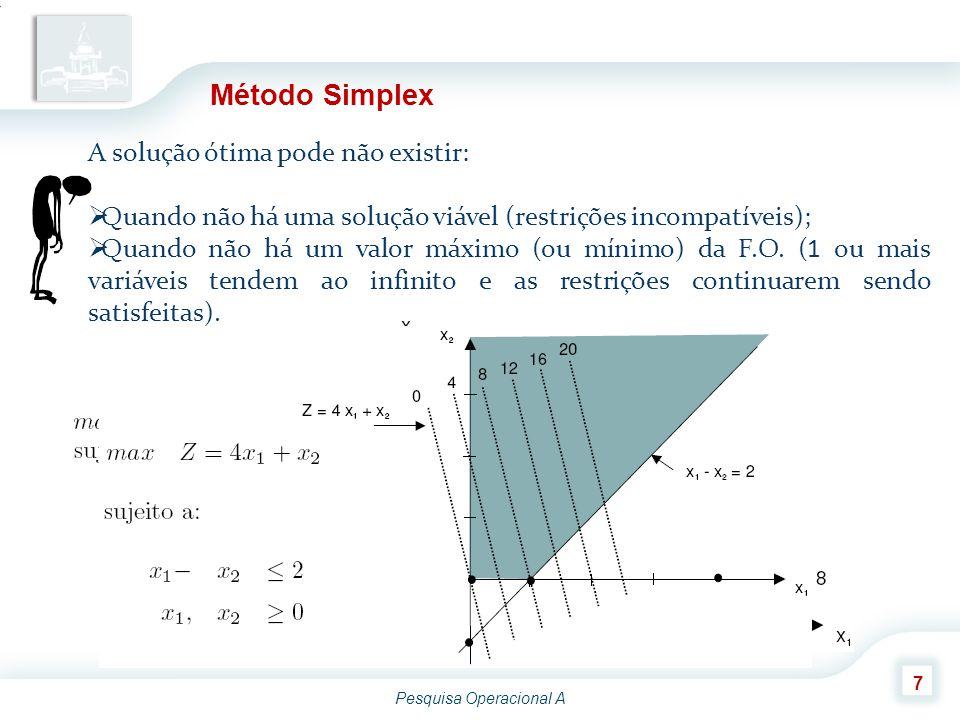 Pesquisa Operacional A 7 Método Simplex A solução ótima pode não existir:  Quando não há uma solução viável (restrições incompatíveis);  Quando não há um valor máximo (ou mínimo) da F.O.