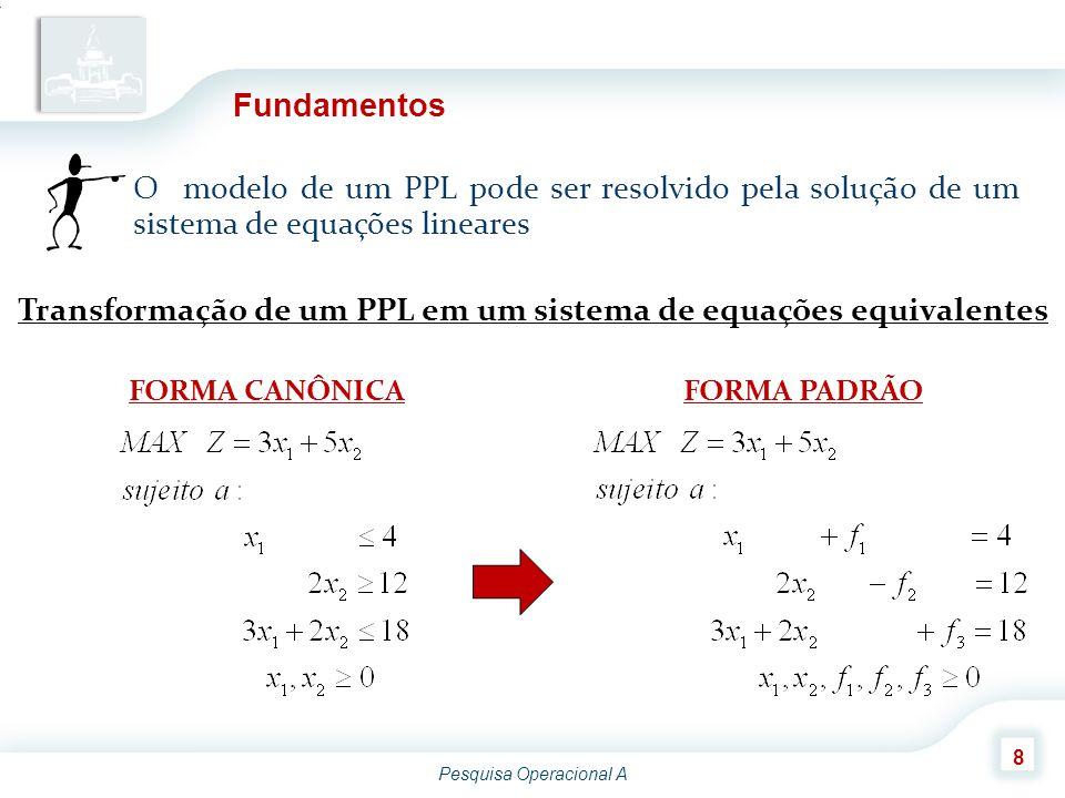 Pesquisa Operacional A 8 Fundamentos O modelo de um PPL pode ser resolvido pela solução de um sistema de equações lineares Transformação de um PPL em um sistema de equações equivalentes FORMA CANÔNICAFORMA PADRÃO