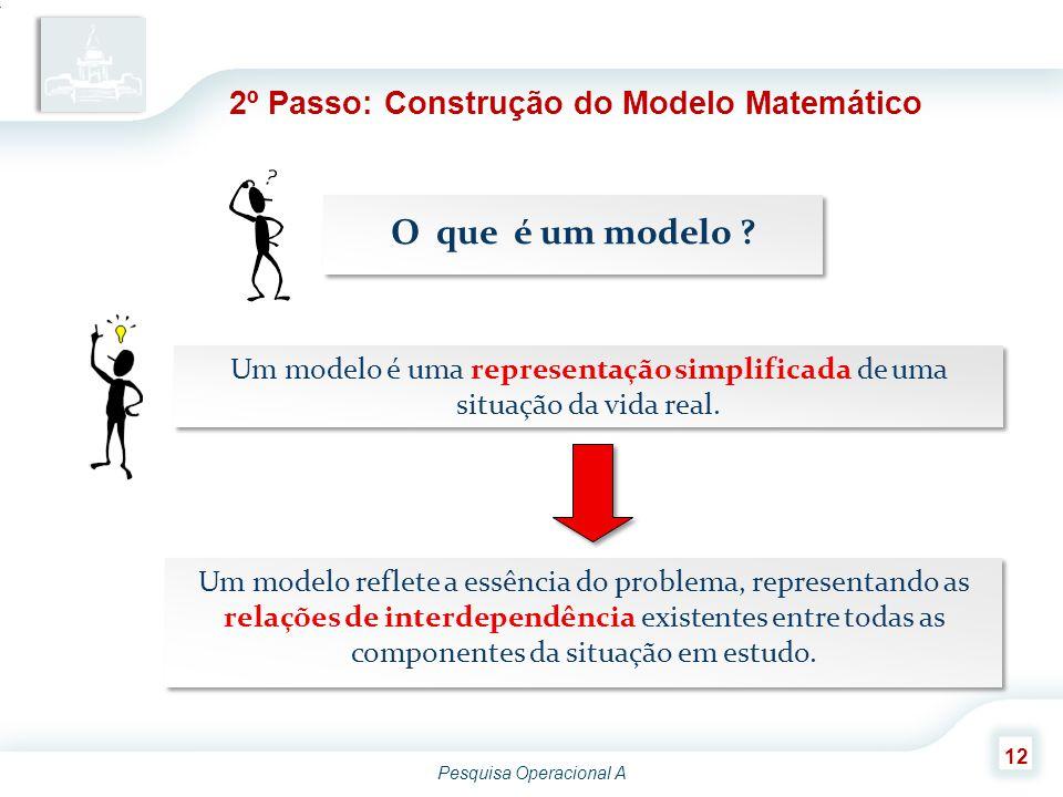 Pesquisa Operacional A 12 2º Passo: Construção do Modelo Matemático Um modelo é uma representação simplificada de uma situação da vida real. O que é u