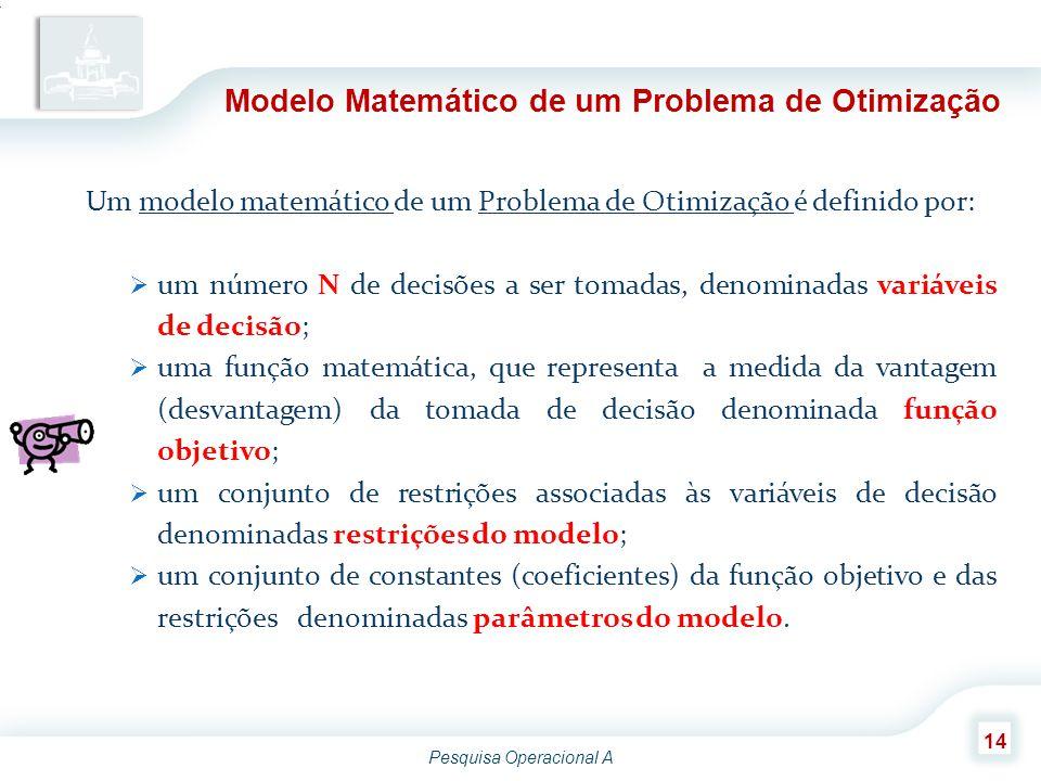 Pesquisa Operacional A 14 Um modelo matemático de um Problema de Otimização é definido por:  um número N de decisões a ser tomadas, denominadas variá