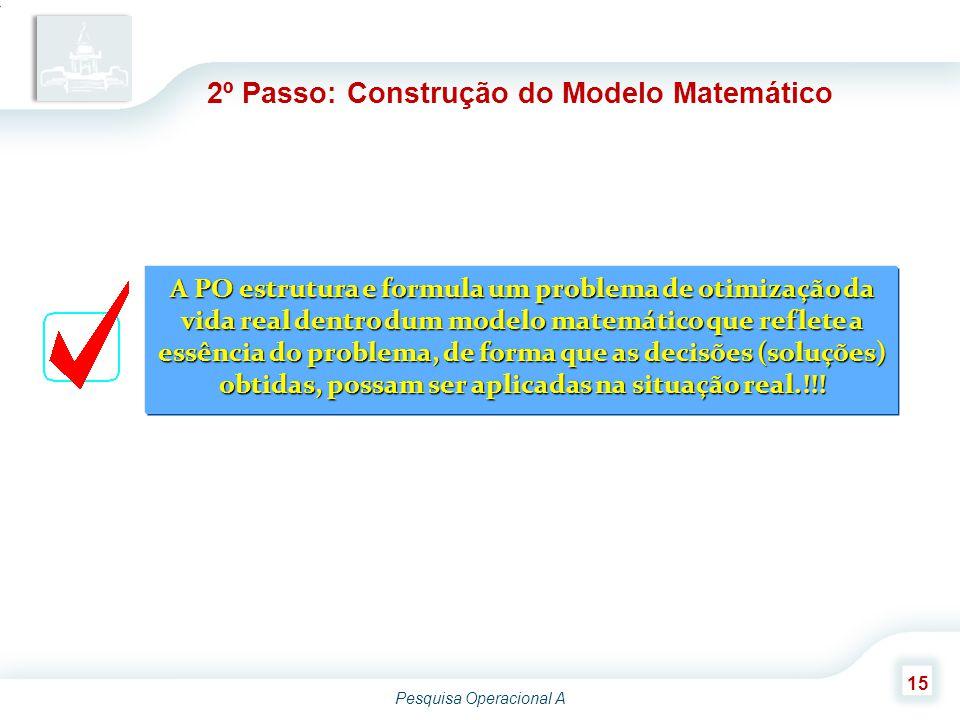Pesquisa Operacional A 15 2º Passo: Construção do Modelo Matemático A PO estrutura e formula um problema de otimização da vida real dentro dum modelo