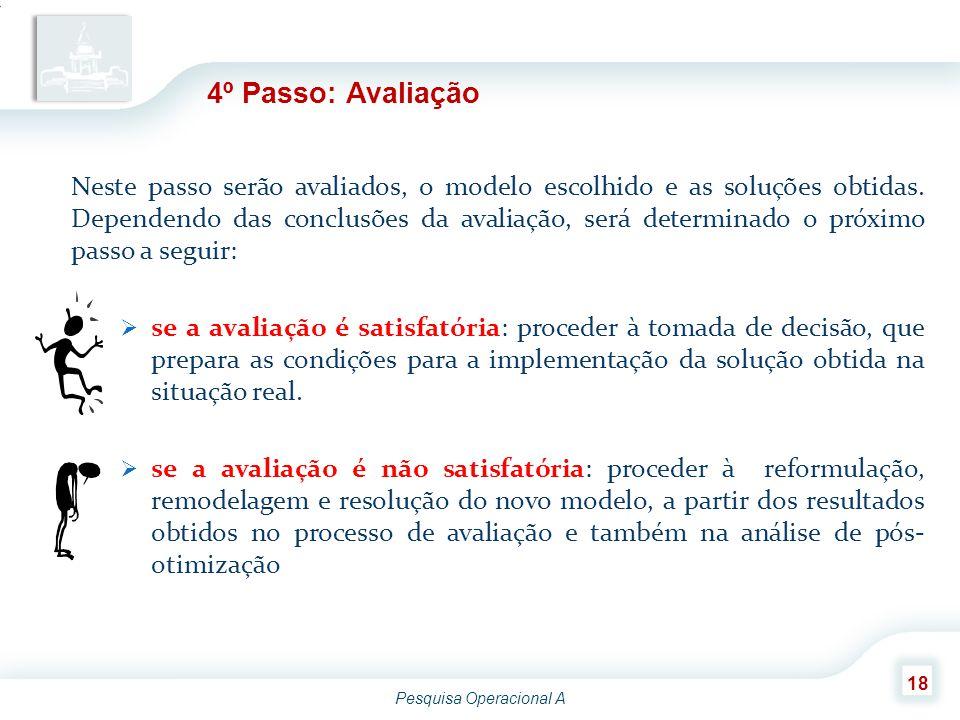 Pesquisa Operacional A 18 4º Passo: Avaliação Neste passo serão avaliados, o modelo escolhido e as soluções obtidas. Dependendo das conclusões da aval