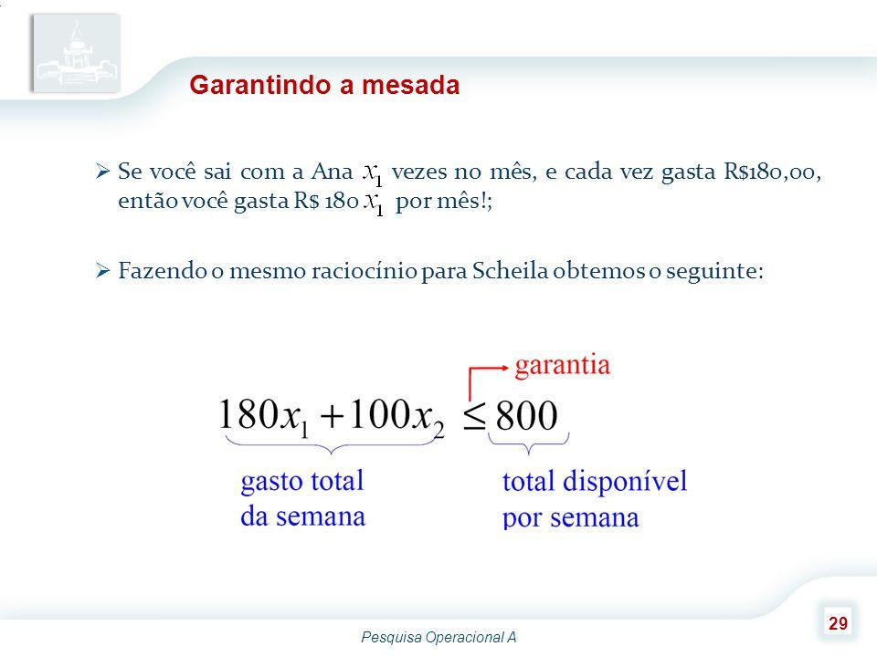 Pesquisa Operacional A 29  Se você sai com a Ana vezes no mês, e cada vez gasta R$180,00, então você gasta R$ 180 por mês!;  Fazendo o mesmo raciocí