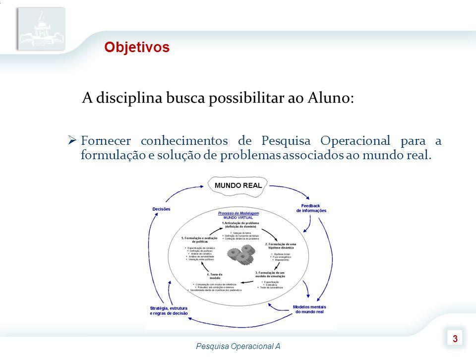 Pesquisa Operacional A 3 Objetivos A disciplina busca possibilitar ao Aluno:  Fornecer conhecimentos de Pesquisa Operacional para a formulação e solu