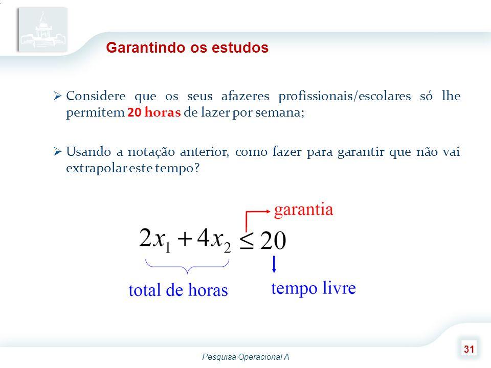 Pesquisa Operacional A 31  Considere que os seus afazeres profissionais/escolares só lhe permitem 20 horas de lazer por semana;  Usando a notação an