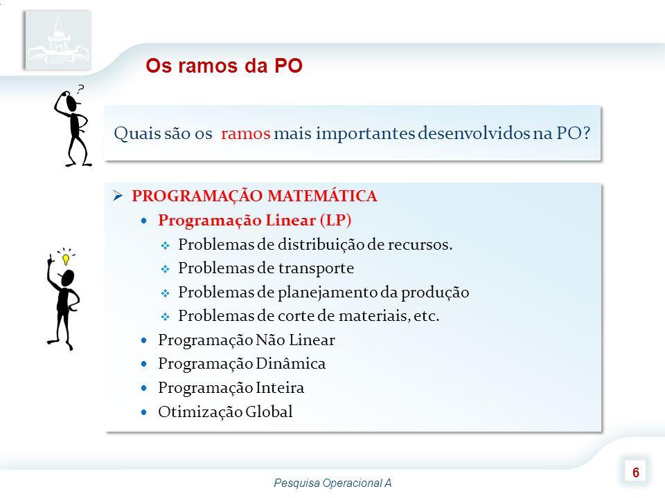 Pesquisa Operacional A 6 Os ramos da PO Quais são os ramos mais importantes desenvolvidos na PO?  PROGRAMAÇÃO MATEMÁTICA Programação Linear (LP)  Pr