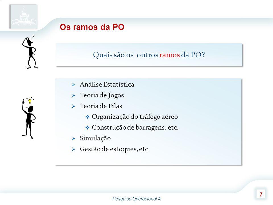 Pesquisa Operacional A 7 Os ramos da PO Quais são os outros ramos da PO?  Análise Estatística  Teoria de Jogos  Teoria de Filas  Organização do tr