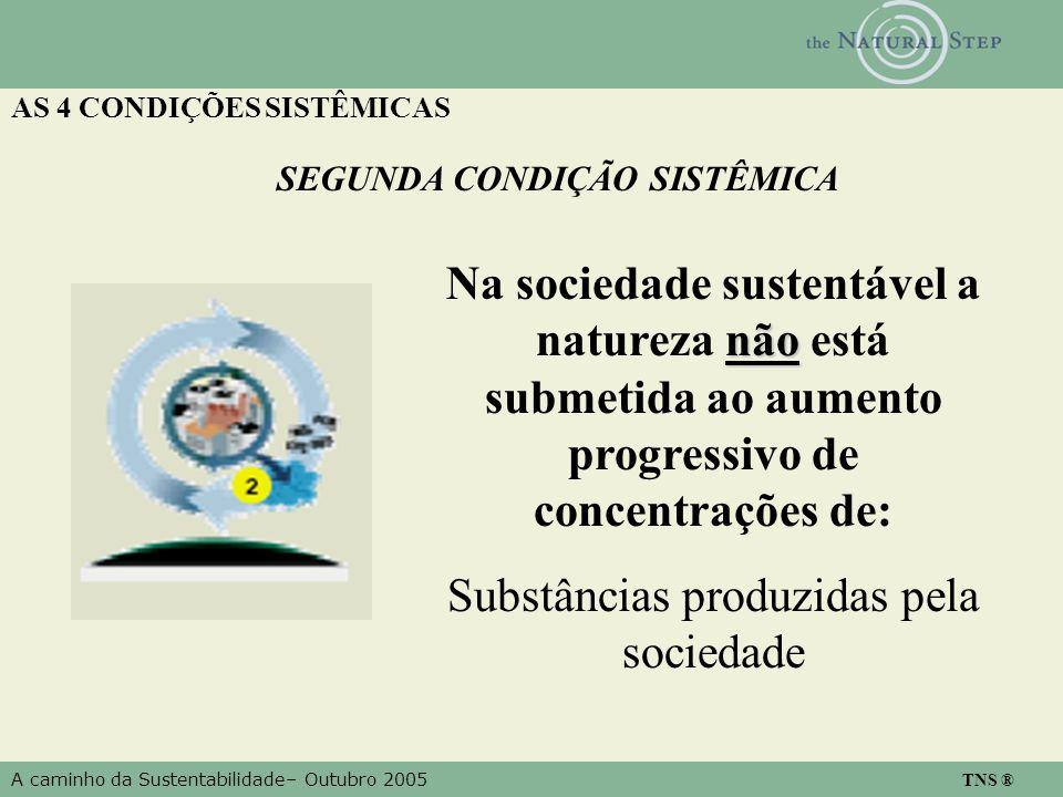 A caminho da Sustentabilidade– Outubro 2005 TNS ® AS 4 CONDIÇÕES SISTÊMICAS SEGUNDA CONDIÇÃO SISTÊMICA não Na sociedade sustentável a natureza não está submetida ao aumento progressivo de concentrações de: Substâncias produzidas pela sociedade
