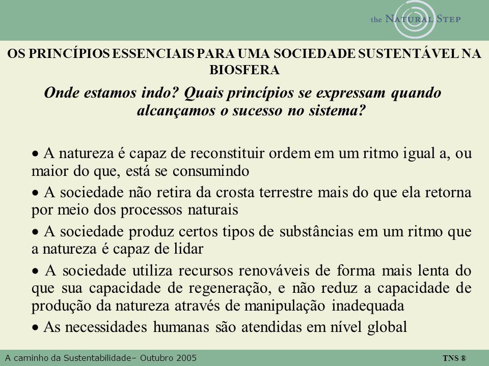 A caminho da Sustentabilidade– Outubro 2005 TNS ® OS PRINCÍPIOS ESSENCIAIS PARA UMA SOCIEDADE SUSTENTÁVEL NA BIOSFERA Onde estamos indo.