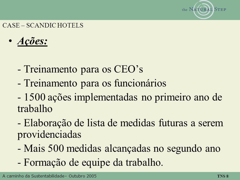 A caminho da Sustentabilidade– Outubro 2005 TNS ® CASE – SCANDIC HOTELS Ações: - Treinamento para os CEO's - Treinamento para os funcionários - 1500 a