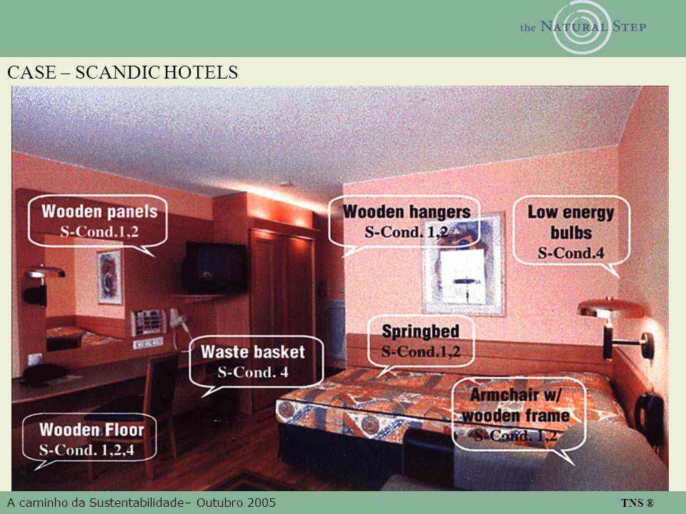 A caminho da Sustentabilidade– Outubro 2005 TNS ® CASE – SCANDIC HOTELS