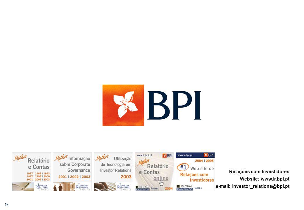 19 Relações com Investidores Website: www.ir.bpi.pt e-mail: investor_relations@bpi.pt