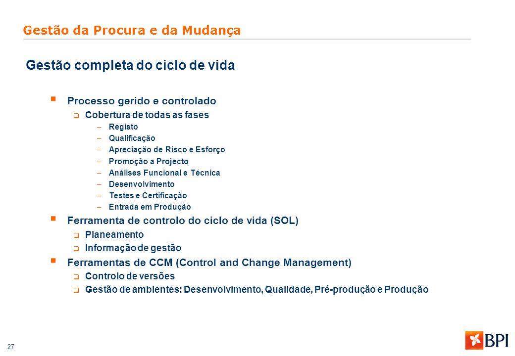 27 Gestão da Procura e da Mudança Gestão completa do ciclo de vida  Processo gerido e controlado  Cobertura de todas as fases –Registo –Qualificação –Apreciação de Risco e Esforço –Promoção a Projecto –Análises Funcional e Técnica –Desenvolvimento –Testes e Certificação –Entrada em Produção  Ferramenta de controlo do ciclo de vida (SOL)  Planeamento  Informação de gestão  Ferramentas de CCM (Control and Change Management)  Controlo de versões  Gestão de ambientes: Desenvolvimento, Qualidade, Pré-produção e Produção