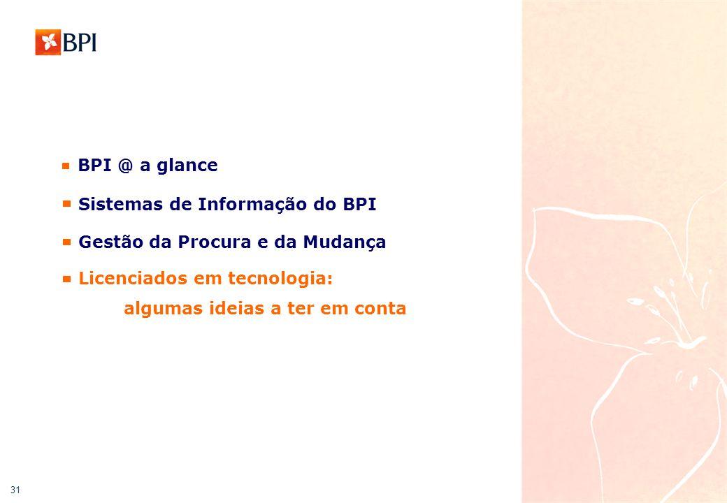 31 BPI @ a glance Gestão da Procura e da Mudança Licenciados em tecnologia: algumas ideias a ter em conta Sistemas de Informação do BPI