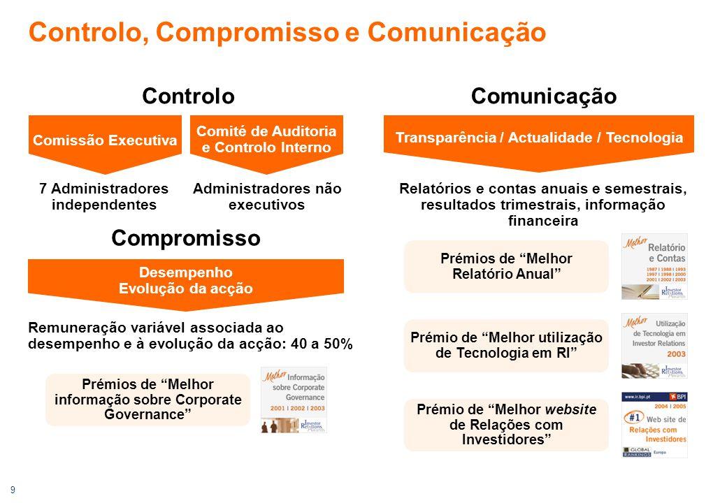 9 Controlo, Compromisso e Comunicação Controlo Administradores não executivos 7 Administradores independentes Compromisso Comunicação Comissão Executi