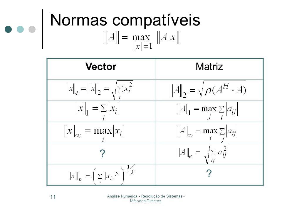 Análise Numérica - Resolução de Sistemas - Métodos Directos 11 Normas compatíveis VectorMatriz ? ?