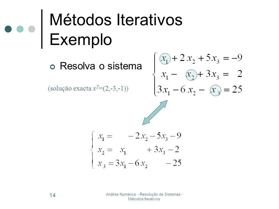 Análise Numérica - Resolução de Sistemas - Métodos Iterativos 14 Métodos Iterativos Exemplo Resolva o sistema (solução exacta x T =(2,-3,-1))