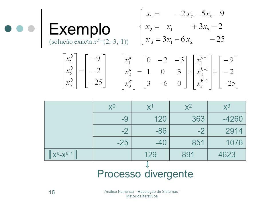 Análise Numérica - Resolução de Sistemas - Métodos Iterativos 15 Exemplo x0x0 x1x1 x2x2 x3x3 -9120363-4260 -2-86-22914 -25-408511076 ║x k -x k-1 ║ 1298914623 Processo divergente (solução exacta x T =(2,-3,-1))