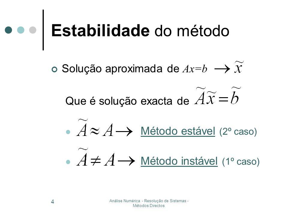 Análise Numérica - Resolução de Sistemas - Métodos Directos 5 Para o método ser estável Escolha Total de pivot.