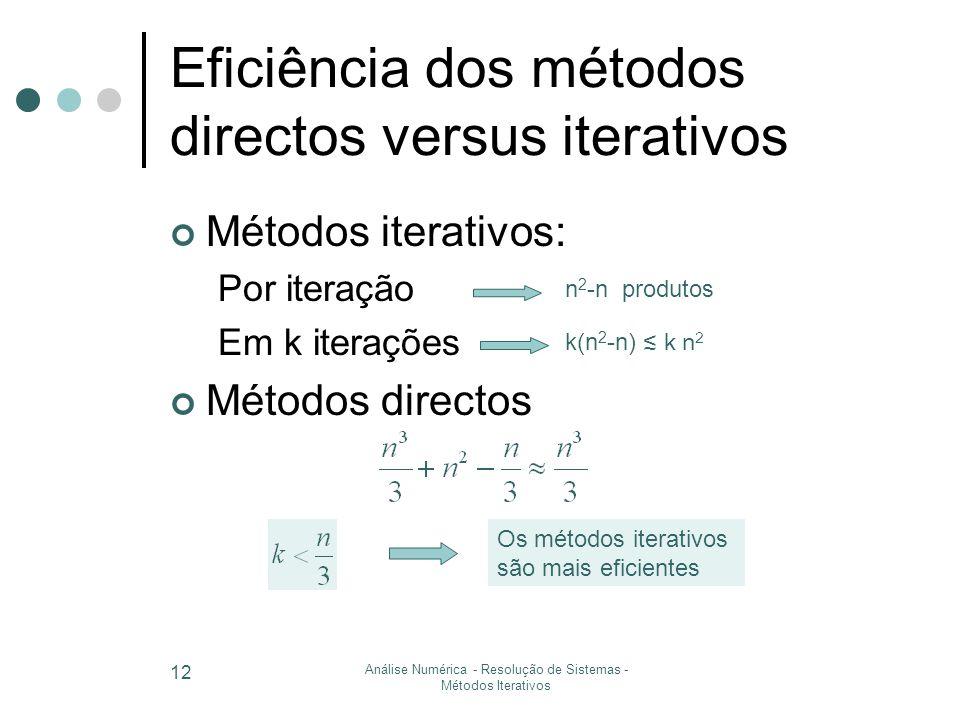 Análise Numérica - Resolução de Sistemas - Métodos Iterativos 12 Eficiência dos métodos directos versus iterativos Métodos iterativos: Por iteração Em k iterações Métodos directos n 2 -n produtos k(n 2 -n) ≲ k n 2 Os métodos iterativos são mais eficientes