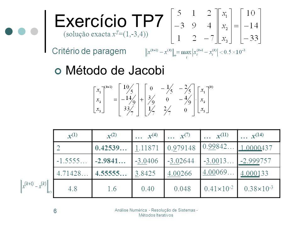 Análise Numérica - Resolução de Sistemas - Métodos Iterativos 7 Método de Gauss-Seidel M = L+D N = - U Condição suficiente de convergência || M -1 N || = || (L+D) -1  U || < 1 Fórmula de recorrência Só inverte D.