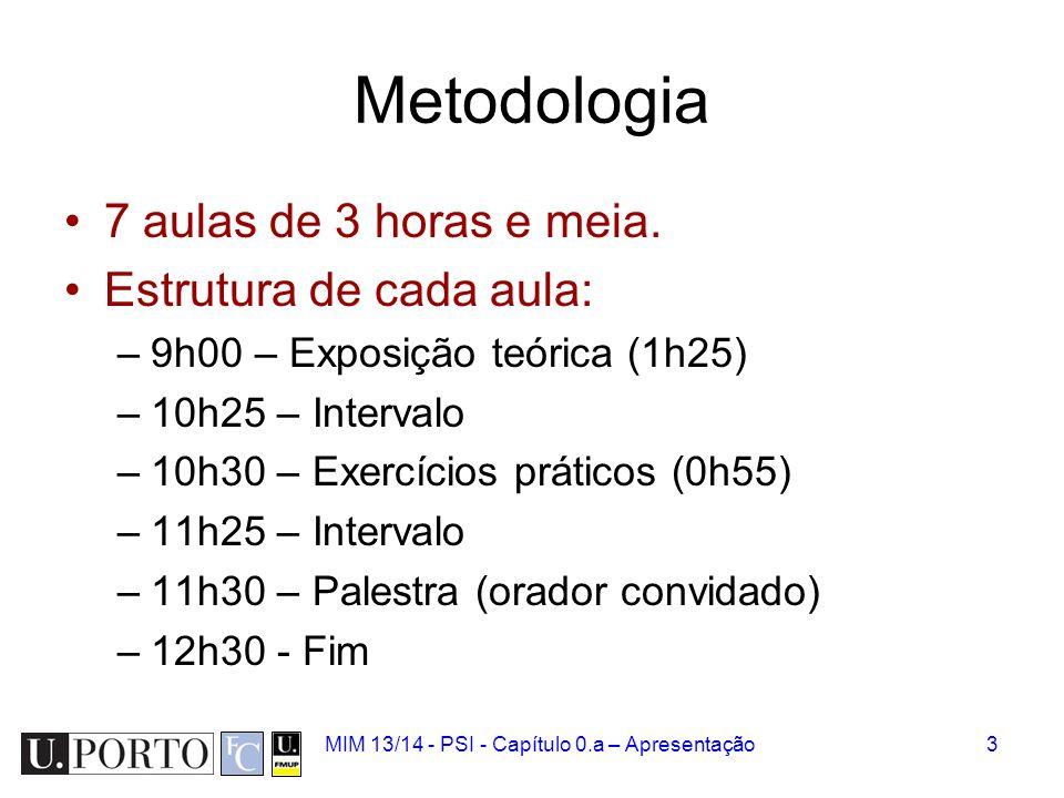 MIM 13/14 - PSI - Capítulo 0.a – Apresentação3 Metodologia 7 aulas de 3 horas e meia. Estrutura de cada aula: –9h00 – Exposição teórica (1h25) –10h25