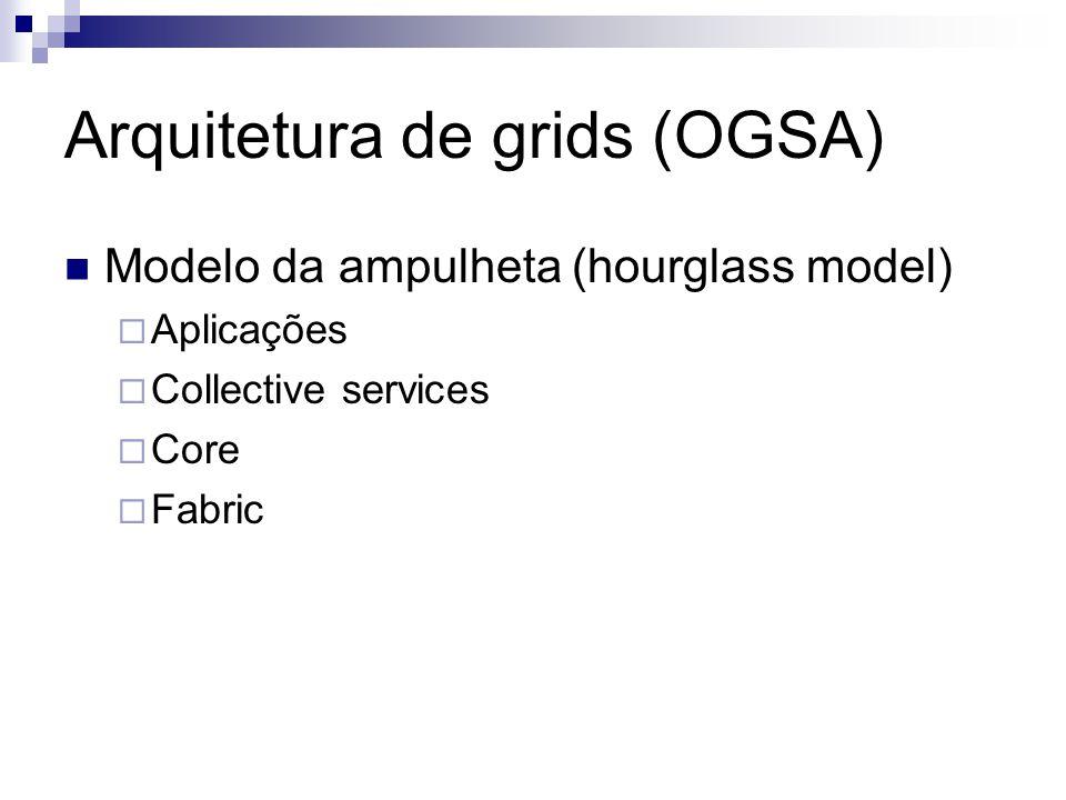 Arquitetura de grids (OGSA) Modelo da ampulheta (hourglass model)  Aplicações  Collective services  Core  Fabric