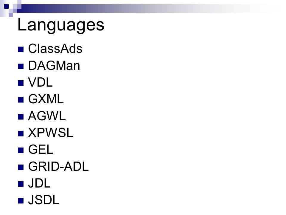 Languages ClassAds DAGMan VDL GXML AGWL XPWSL GEL GRID-ADL JDL JSDL