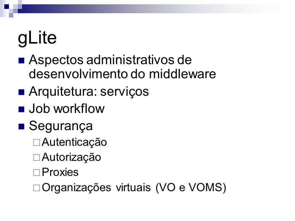 gLite Aspectos administrativos de desenvolvimento do middleware Arquitetura: serviços Job workflow Segurança  Autenticação  Autorização  Proxies  Organizações virtuais (VO e VOMS)