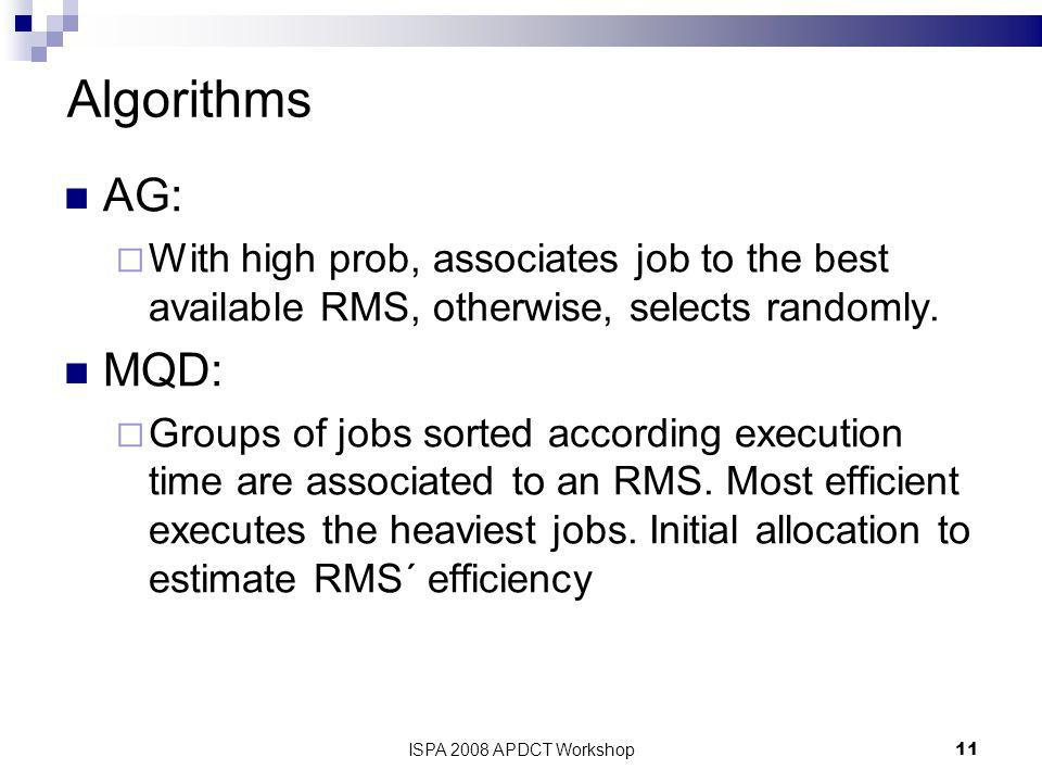 ISPA 2008 APDCT Workshop11 Algorithms AG:  With high prob, associates job to the best available RMS, otherwise, selects randomly.