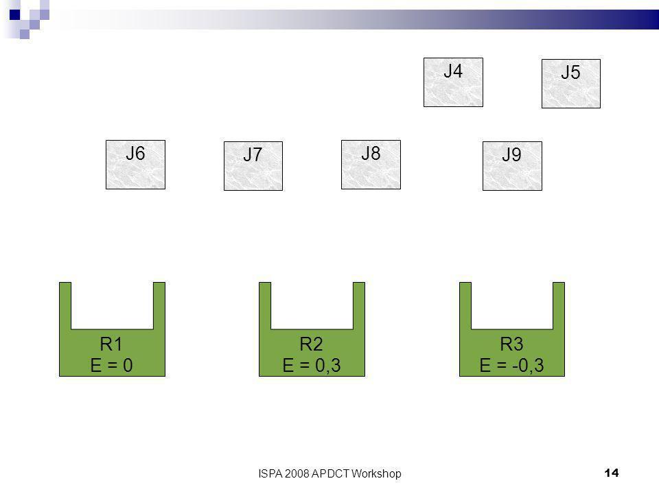ISPA 2008 APDCT Workshop14 J4 J5 J6 J7 J8 J9 R1 E = 0 R2 E = 0,3 R3 E = -0,3