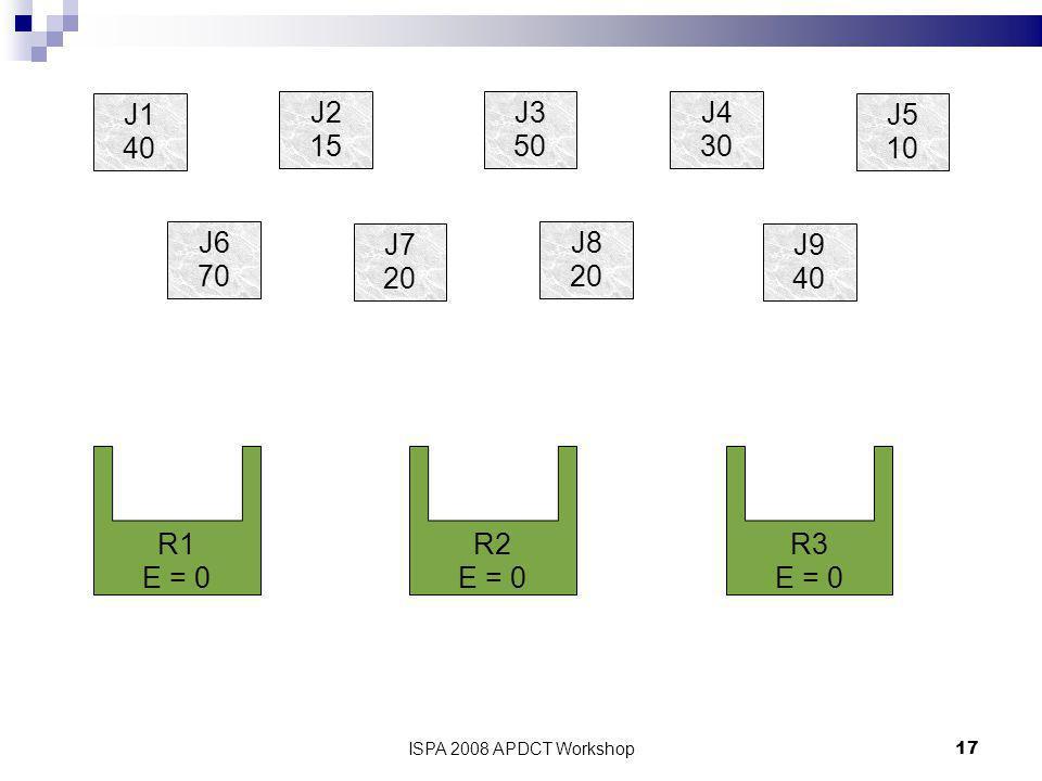 ISPA 2008 APDCT Workshop17 J1 40 J3 50 J2 15 J4 30 J5 10 J6 70 J7 20 J8 20 J9 40 R1 E = 0 R2 E = 0 R3 E = 0