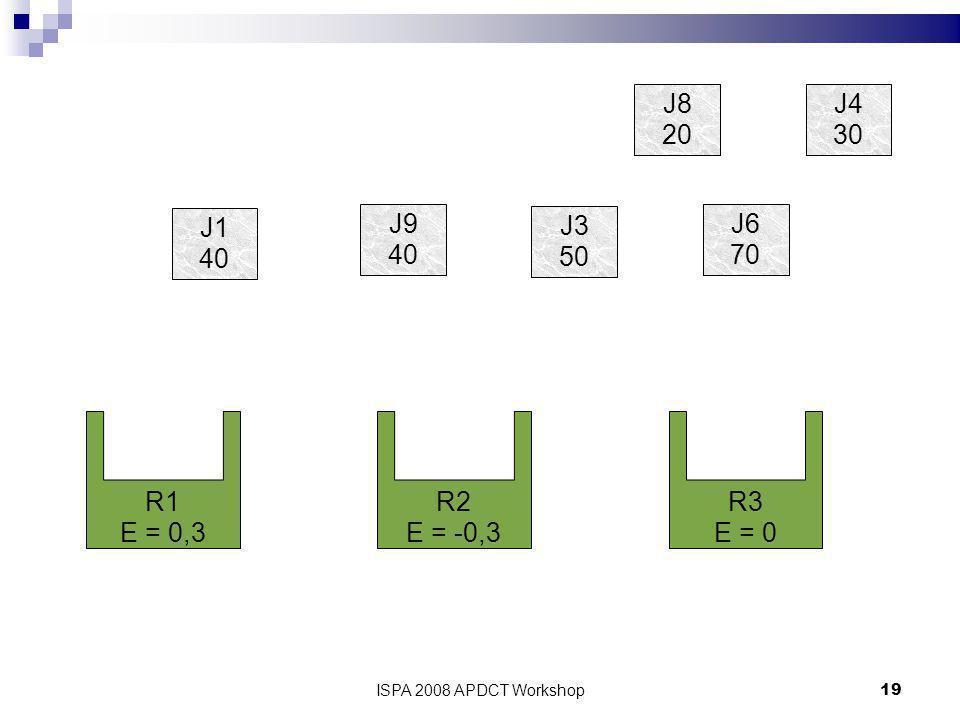 ISPA 2008 APDCT Workshop19 J1 40 J3 50 J4 30 J6 70 J8 20 J9 40 R1 E = 0,3 R2 E = -0,3 R3 E = 0