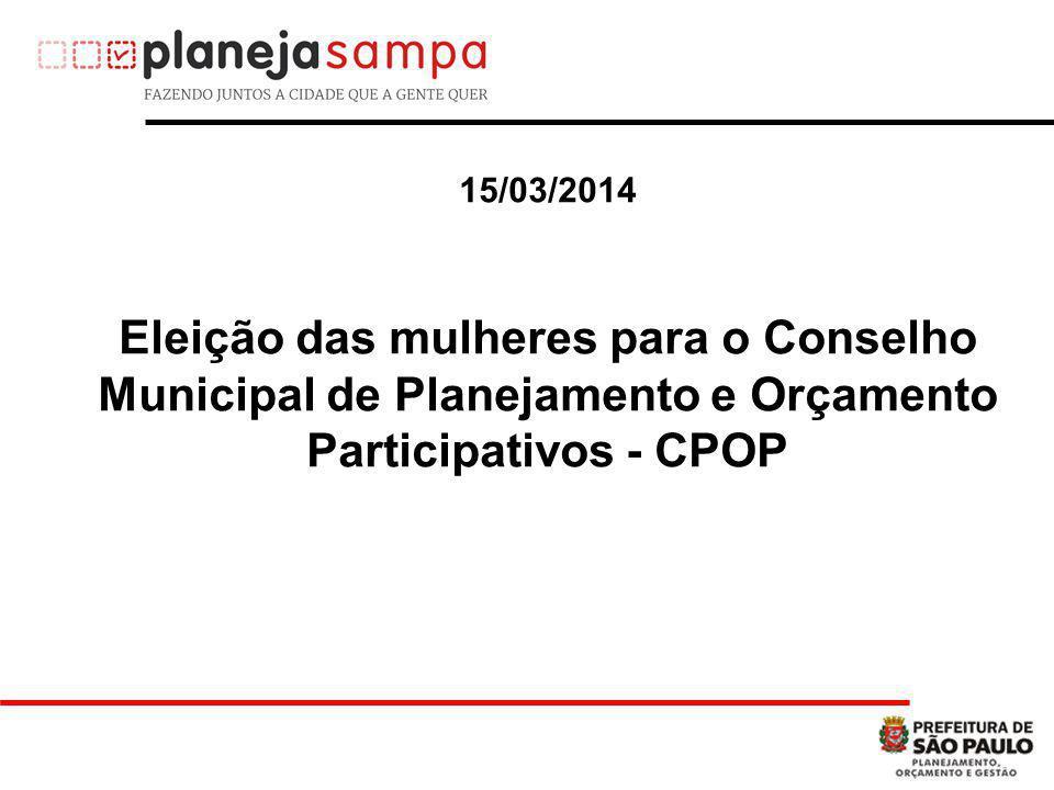 Eleição das Mulheres para o CPOP Foram realizados 5 encontros regionais de formação e mobilização.