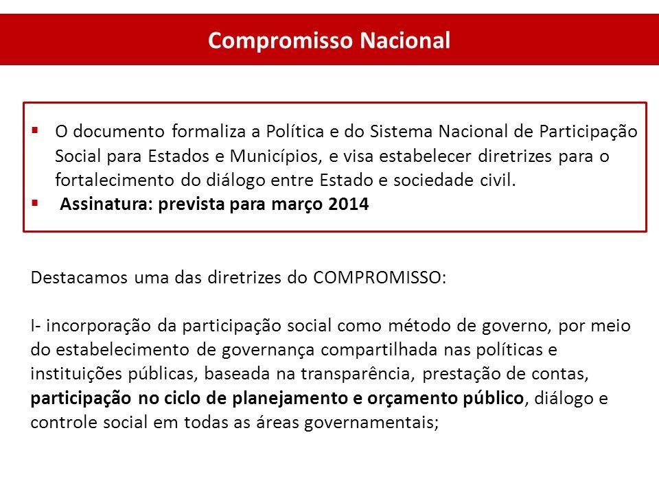 Compromisso Nacional  O documento formaliza a Política e do Sistema Nacional de Participação Social para Estados e Municípios, e visa estabelecer dir
