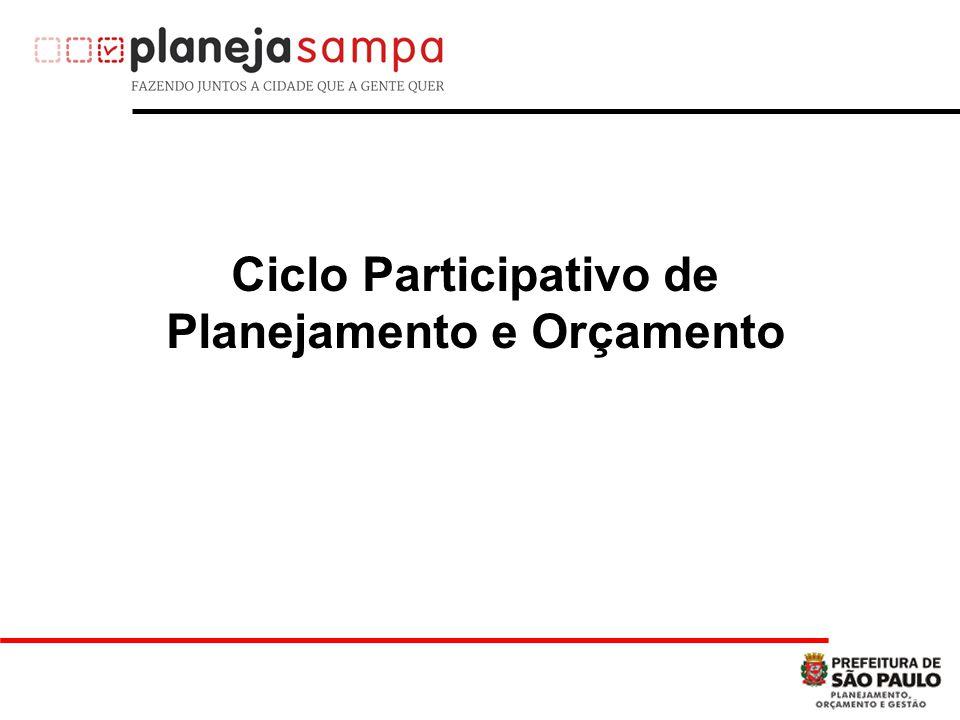 Ciclo Participativo de Planejamento e Orçamento