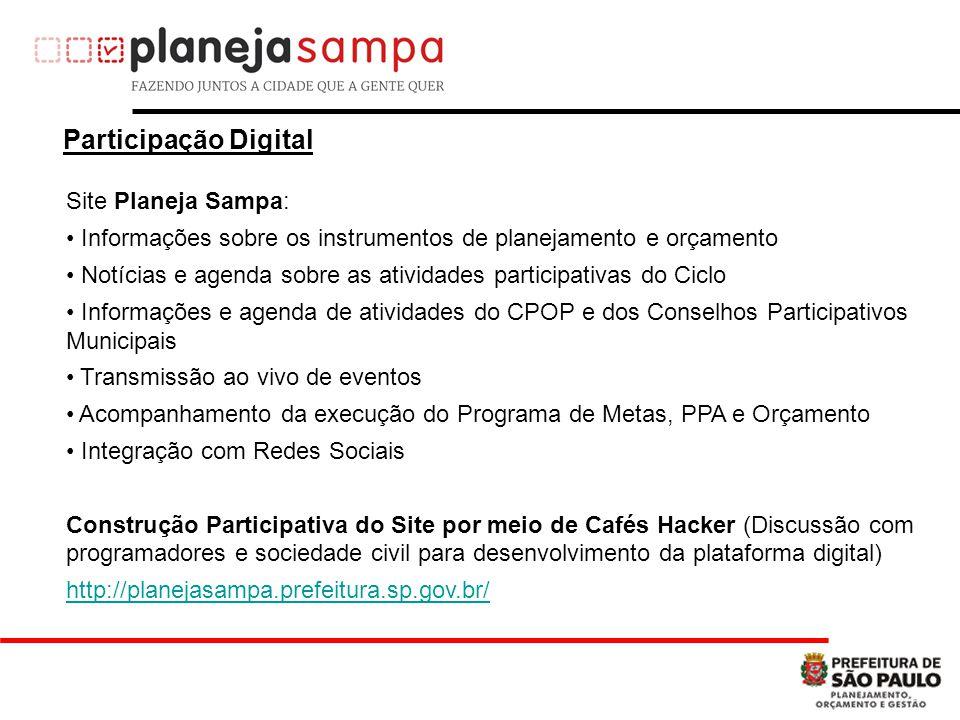 Participação Digital Site Planeja Sampa: Informações sobre os instrumentos de planejamento e orçamento Notícias e agenda sobre as atividades participa