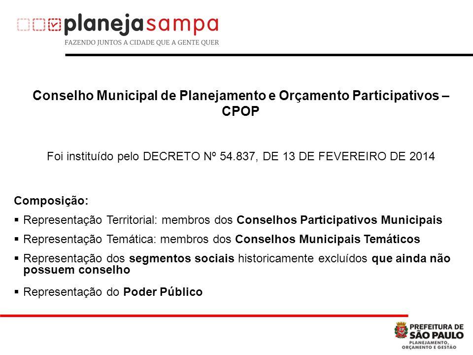 Conselho Municipal de Planejamento e Orçamento Participativos – CPOP Foi instituído pelo DECRETO Nº 54.837, DE 13 DE FEVEREIRO DE 2014 Composição:  R