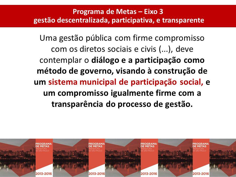 Programa de Metas – Eixo 3 gestão descentralizada, participativa, e transparente Uma gestão pública com firme compromisso com os diretos sociais e civ