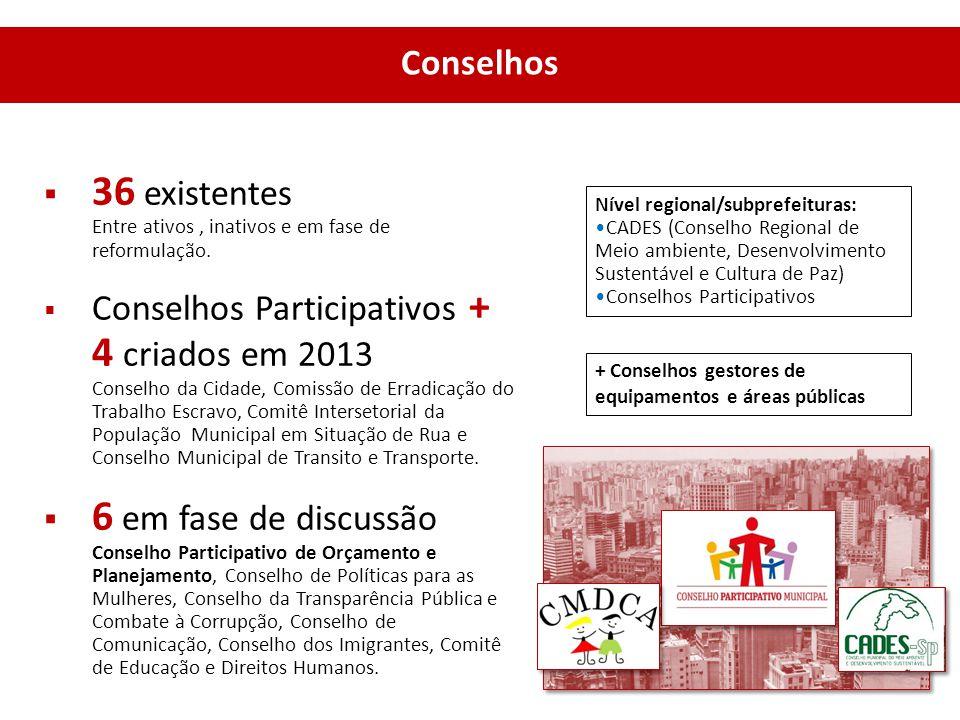  36 existentes Entre ativos, inativos e em fase de reformulação.  Conselhos Participativos + 4 criados em 2013 Conselho da Cidade, Comissão de Errad