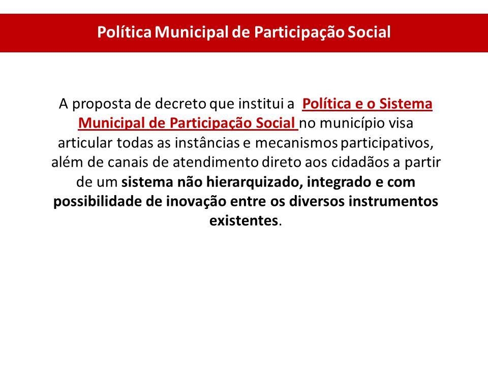 SISTEMA MUNICIPAL DE PARTICIPAÇÃO SOCIAL INSTÂNCIAS FÓRUM INTERCONSELHOS MESAS DE DIÁLOGO CONSELHOS DE POLÍTICAS PÚBLICAS CPOP Conselho Participativo de Orçamento e Planejamento CONSELHO PARTICIPATIVO CONSELHO DA CIDADE CONSELHOS GESTORES MECANISMOSCANAIS E FERRAMENTAS CONFERÊNCIAS CONSULTAS PÚBLICAS AUDIÊNCIAS PÚBLICAS DIÁLOGOS CICLO PARTICIPATIVO DE PLANEJAM.