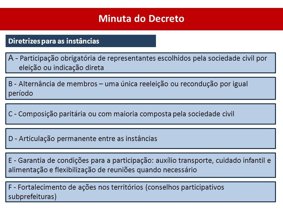 Minuta do Decreto Diretrizes para as instâncias A - Participação obrigatória de representantes escolhidos pela sociedade civil por eleição ou indicaçã