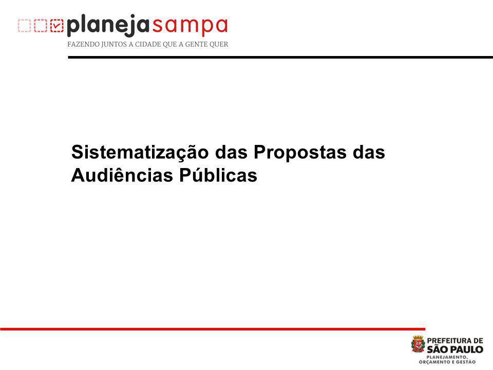 Sistematização das Propostas das Audiências Públicas